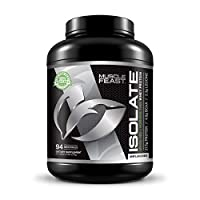 Muscle Feast Grass Fed Whey Protein Isolate, All Natural, Hormone Free, Fast Absorbing, 100% Pure Isolate, 21.5g Protein, 89 Calories (Unflavored, 5lb)