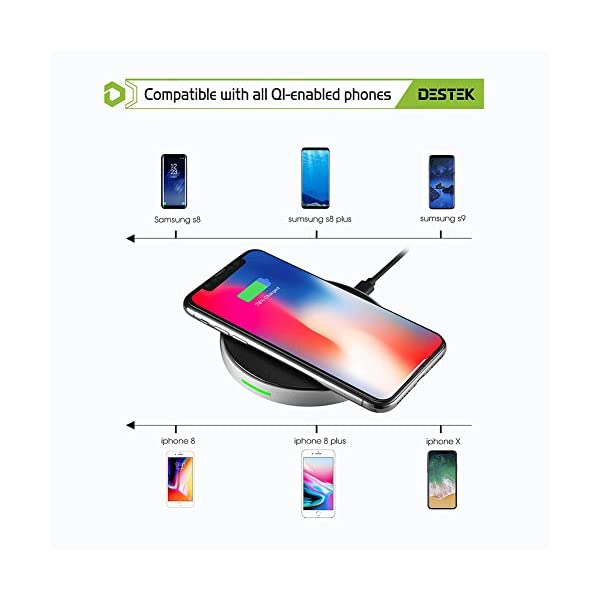 w// 18W Adapter DESTEK Fast Wireless Charger for iPhone XS, Wireless Charging Pad 7.5W for iPhone XS Max//XR//XS//X//8//8 Plus,10W for S10//S10E//S9//S8//Note 9//8