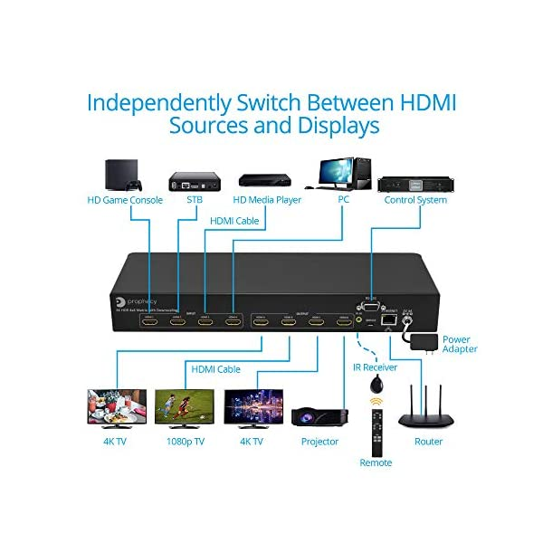 Control4 /& Alexa Echo Voice Control RS-232 HDMI 2.0 18Gbps HDCP 2.2 gofanco Intelligent 4x4 HDMI Matrix Switch 4K 60Hz YUV 4:4:4 HDR with Auto Downscaling IR Output 4K /& 1080p Together