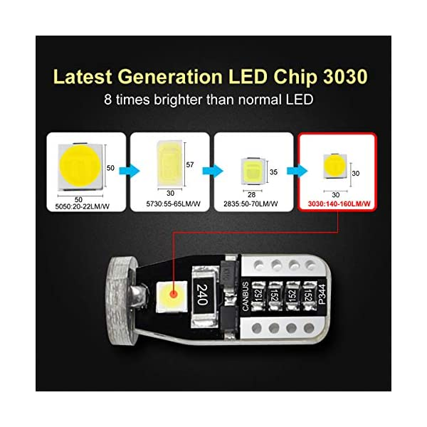 TORIBIO Nonpolarity T10 LED Light Bulb W5W Bulb 194 168 3030 Chip 2-SMD Constant Current for Car Interior Dome Map Reading Door License Plate Turn Signal Trunk Wedge Parking Side Dashboard Light
