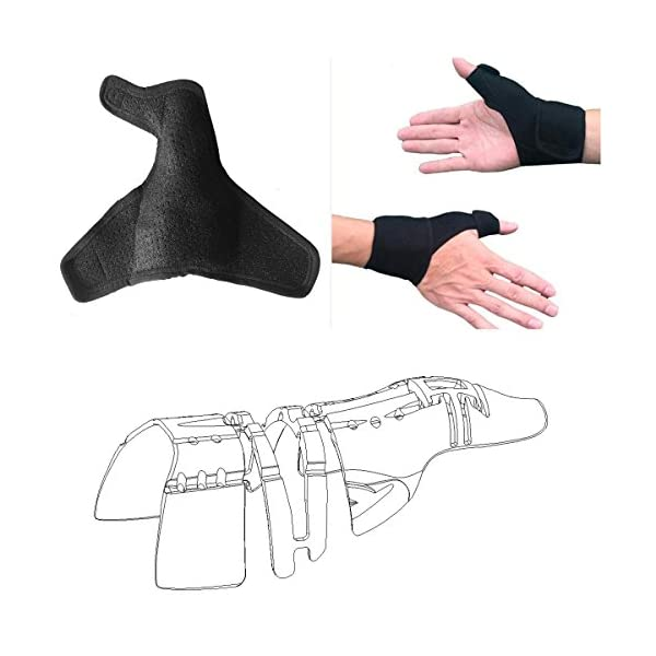 Thumb Braces with Wrist Support (1 pcs,Unisex,Left & Right Hand,M),3D Full Thumb Splint Wrap Frame Stabilizer,Thumb Arthritis Pain Relief Brace