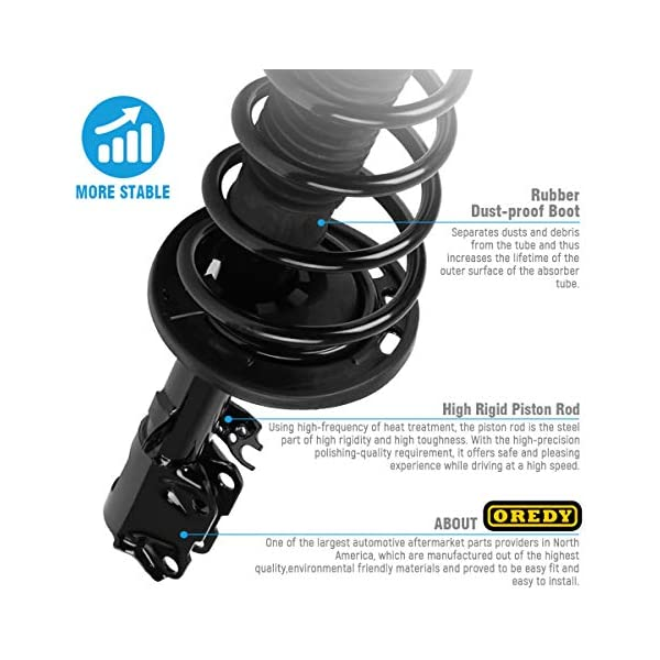 MILLION PARTS 2pc Rear Complete Strut Shock Absorber Assembly 172309 172310 for Toyota 2008-2011 Avalon 2007 2008 2009 2010 2011 Camry