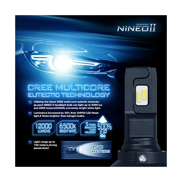 NINEO 880 LED Headlight Bulbs CREE Chips,12000Lm 5090Lux 6500K Extremely Bright All-in-One Conversion Kit,360 Degree Adjustable Beam Angle