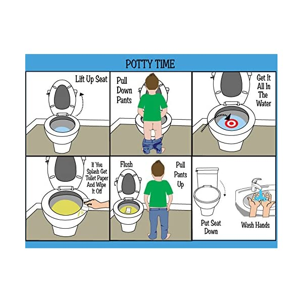 HOM ABA//OT Approved Step-by-Step 100/% Sealed and Laminated 9X12 Shower Chart PECS Charts Ideal for Children with Autism or Special Needs Aids Helps with Teaching Self Care Visual Schedules