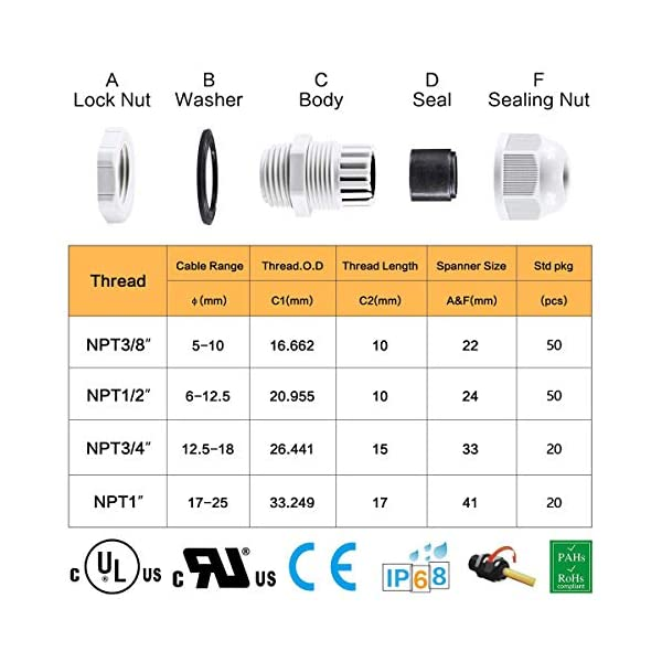XHF2018 Cable Glands Nylon Waterproof NPT1//2 Cable Glands Joints Wire Protectors NPT1 // 2  50PCS, Black RAL9005