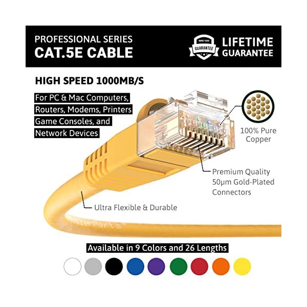 Ethernet Cable CAT5E Cable UTP Booted 1 FT 10 Pack 350MHZ Professional Series 1Gigabit//Sec Network//Internet Cable InstallerParts Green