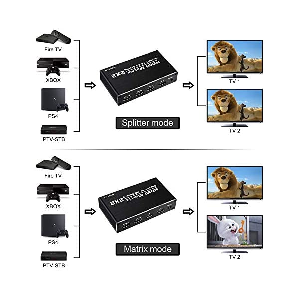 2 Ports HDMI Switch Splitter 2 in 2 Out 3D HDCP 1.4 Support HDMI ...