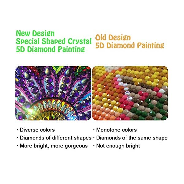 Colored ABEUTY Colored Skull Flowers Diamond Painting DIY 5D Special Shape Rhinestones Partial Drill Crystal Diamond Dotz Kits