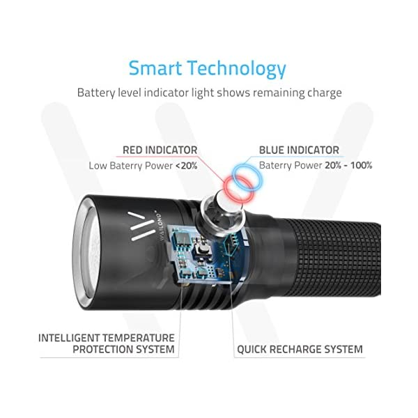 Cycloving Mini Rechargeable Flashlight Hiking and Emergencies for Camping 18650 Battery Included