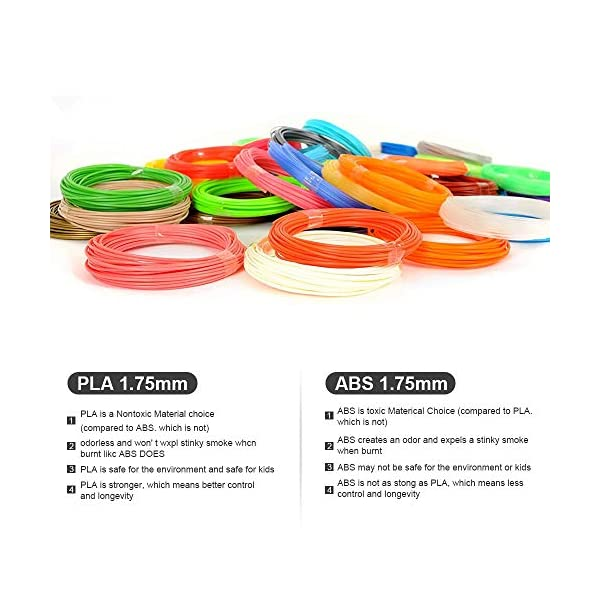 Plastic Filament for 3D Printing Pen 3D Pen Filament Refills 1.75mm PLA Filament Pack of 20 Different Popular Colors Included 4 Glow in The Dark 16.4FT//5M Each