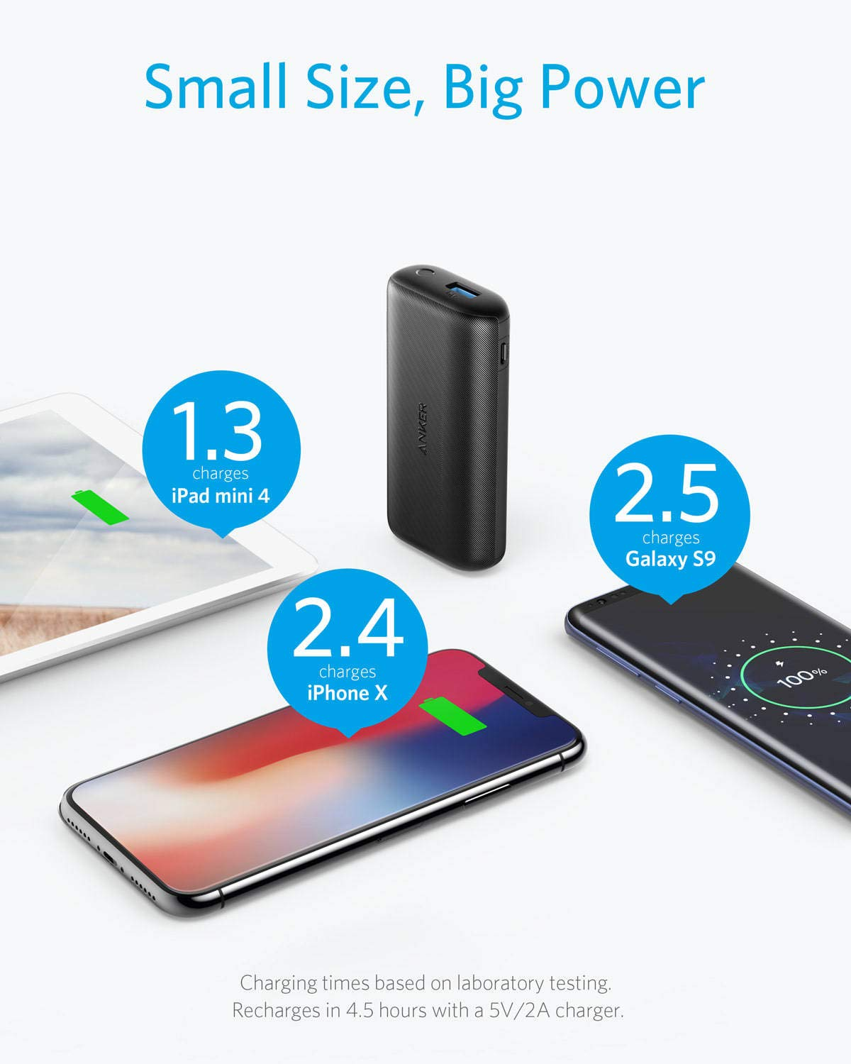 Khanka Hard Travel Case Replacement for Anker PowerCore 20000 Redux 20000mAh High Capacity Portable Charger Dual Port 4.8A Output Compact Power Bank