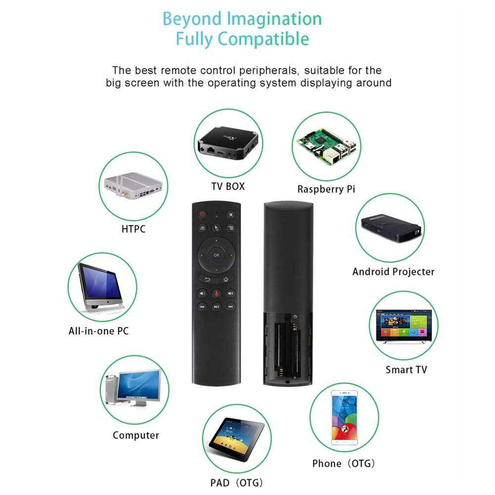 PS3,Projector,HTPC,Pad,Notebook etc… Air Mouse Yalanle CR3 ...