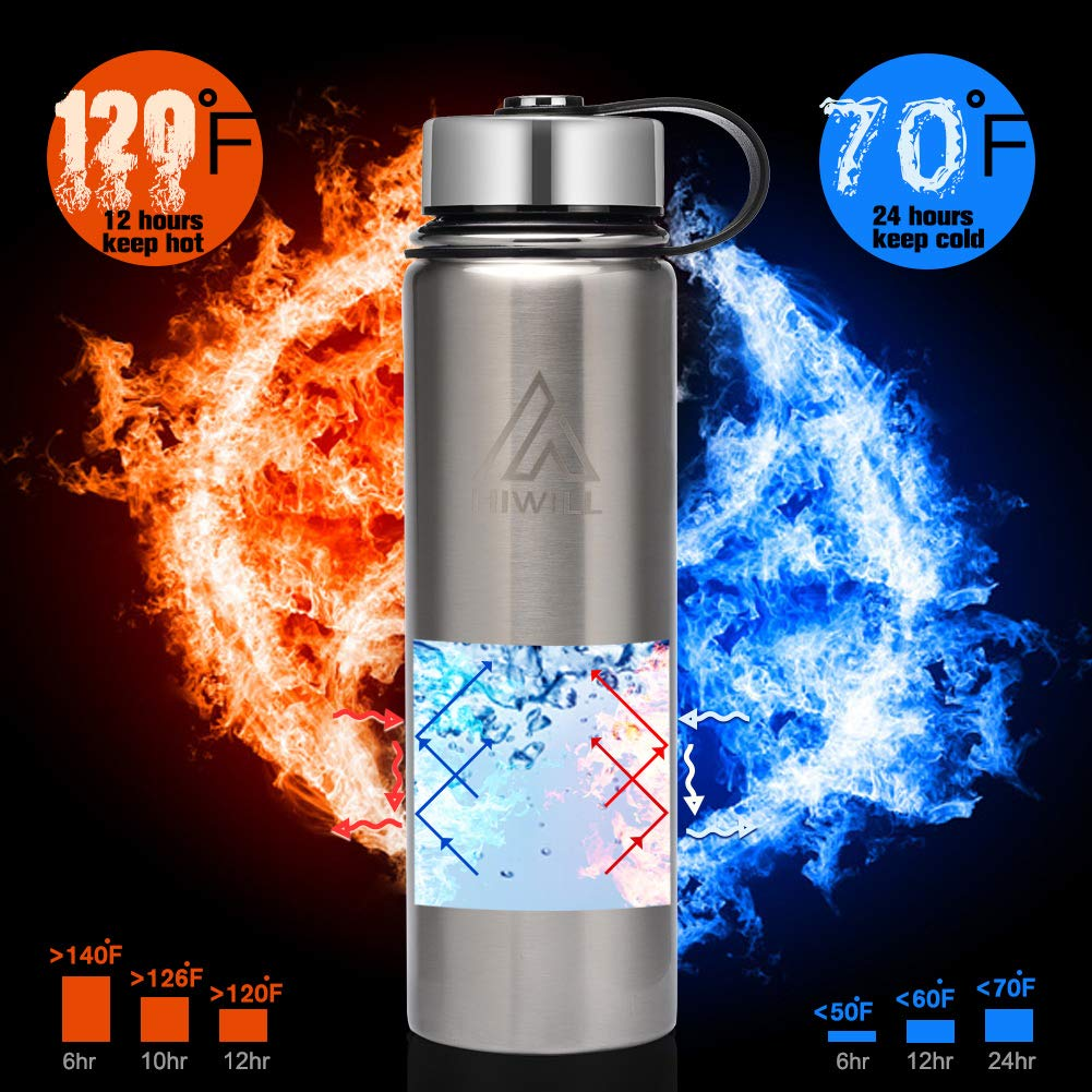 Hiwill Stainless Steel Insulated Water Bottle Lid Style 2